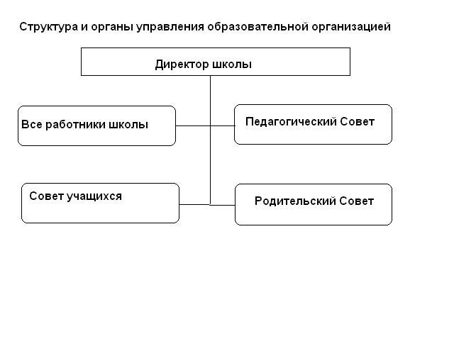 http://hasan.hasan-edu.ru/upload/sh1_hasan/information_system_419/2/3/5/2/0/item_23520/information_items_property_11568.jpg